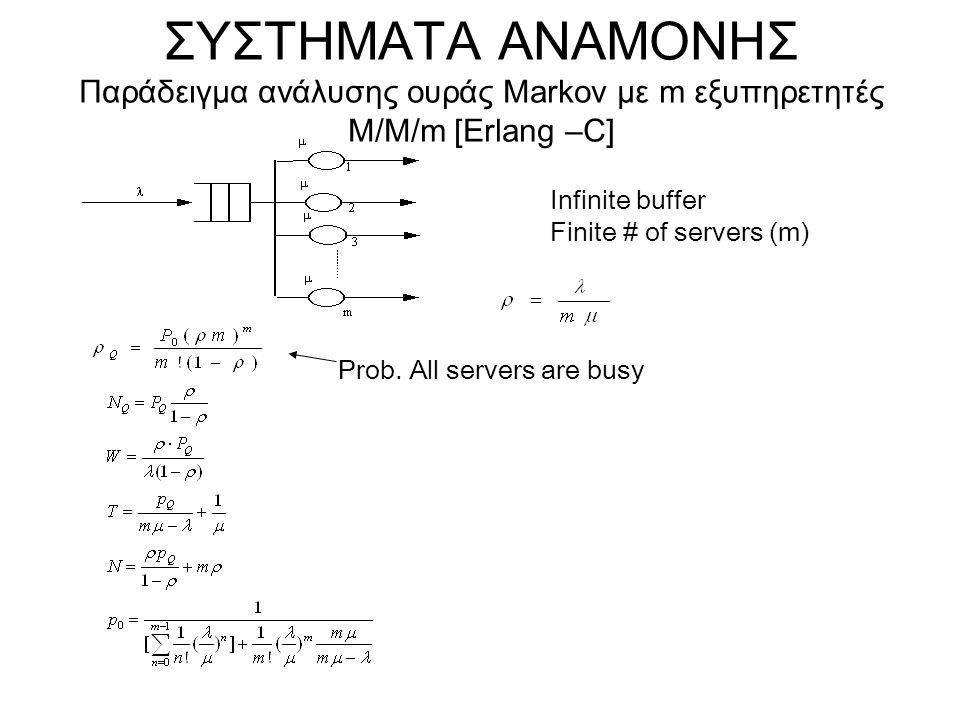ΣΥΣΤΗΜΑΤΑ ΑΝΑΜΟΝΗΣ Παράδειγμα ανάλυσης ουράς Markov με m εξυπηρετητές M/M/m [Erlang –C]